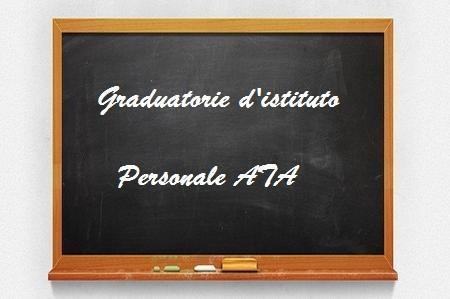 Graduatorie ATA terza fascia: istruzioni compilazione modello domanda inserimento D1