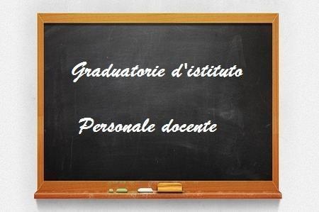Aggiornamento Graduatorie di istituto docenti II e III fascia: cosa cambia
