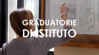 Inserimento III fascia graduatorie di Istituto: titoli d'accesso classi di concorso