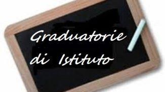 Aggiornamento graduatorie Istituto docenti II e III fascia: inizio anno scolastico a rischio