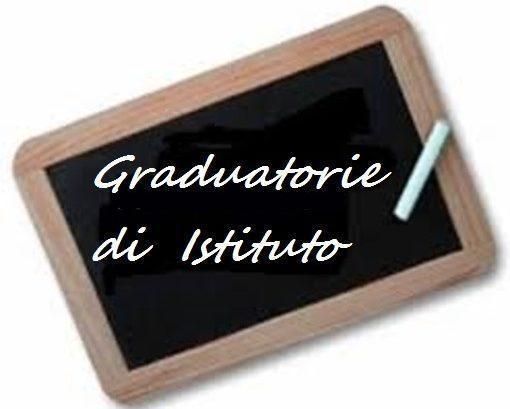 Graduatoria interna di istituto per soprannumerario: data di pubblicazione