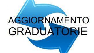 Graduatorie di istituto sbagliate: mancano centinaia di supplenti dopo un mese di lezione