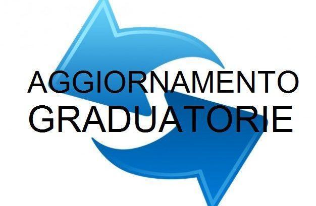 Aggiornamento graduatorie istituto: modelli di domanda, scadenze e modalità