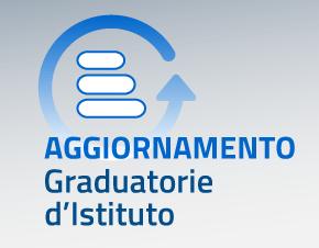 Aggiornamento Graduatorie di istituto 4 giugno: requisiti per la domanda, chi può, come fare
