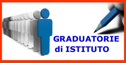Cinque cose sull'aggiornamento delle graduatorie di istituto che non puoi non sapere