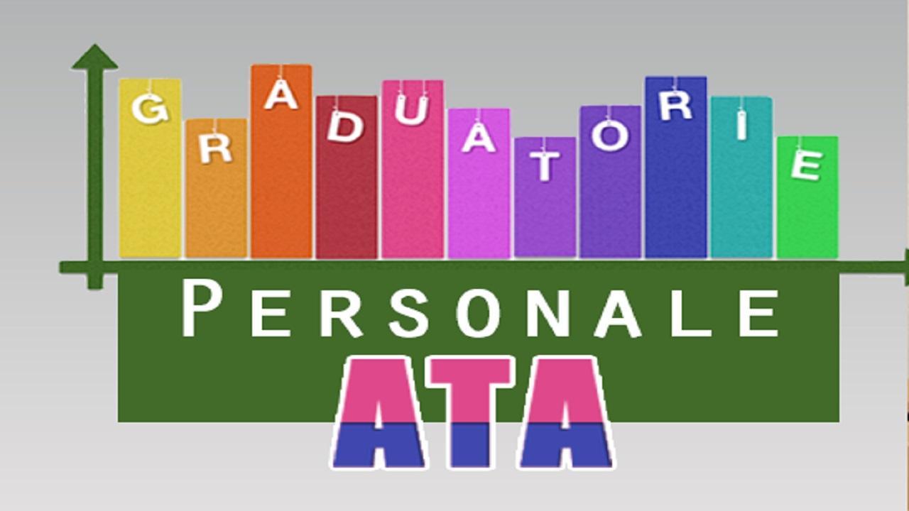 Graduatorie terza fascia Ata provvisorie: link tutte le graduatorie aggiornate